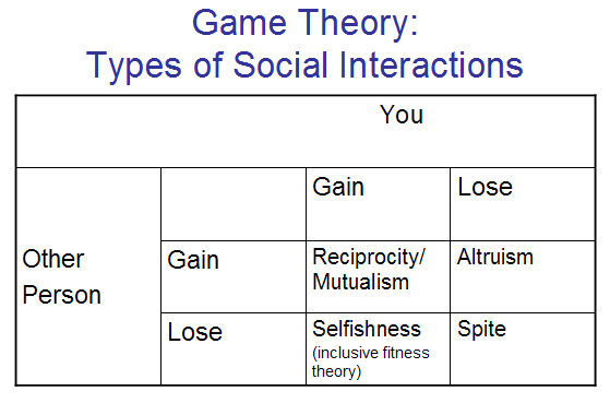 cooperative game theory thesis